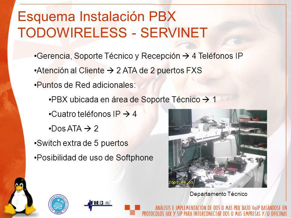 Esquema Instalación PBX TODOWIRELESS - SERVINET