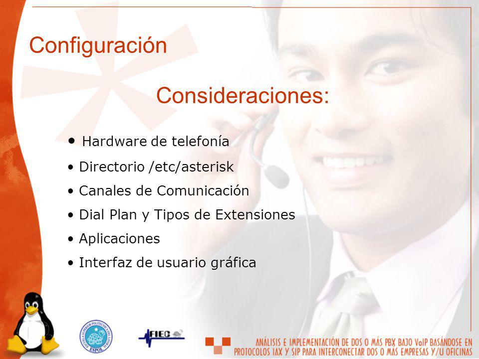 Configuración Consideraciones: Hardware de telefonía
