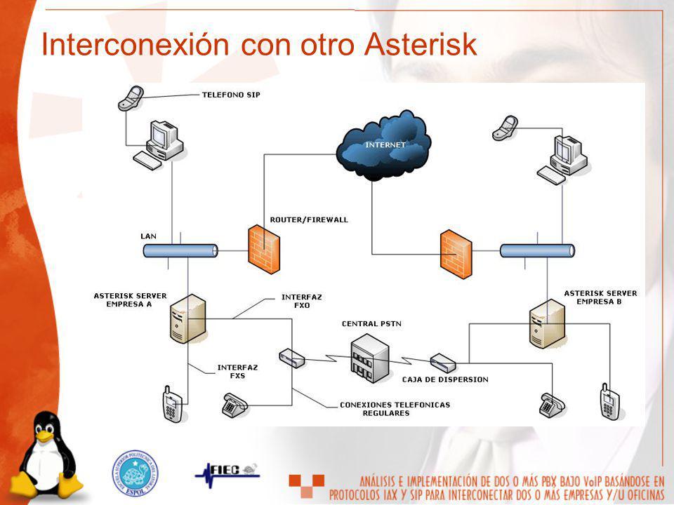 Interconexión con otro Asterisk