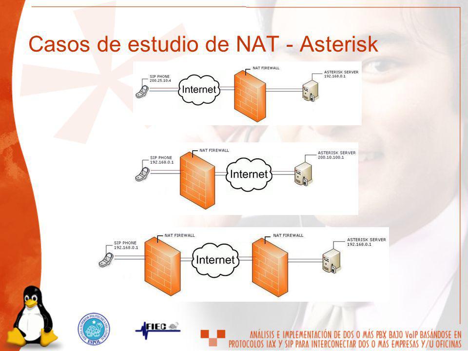 Casos de estudio de NAT - Asterisk