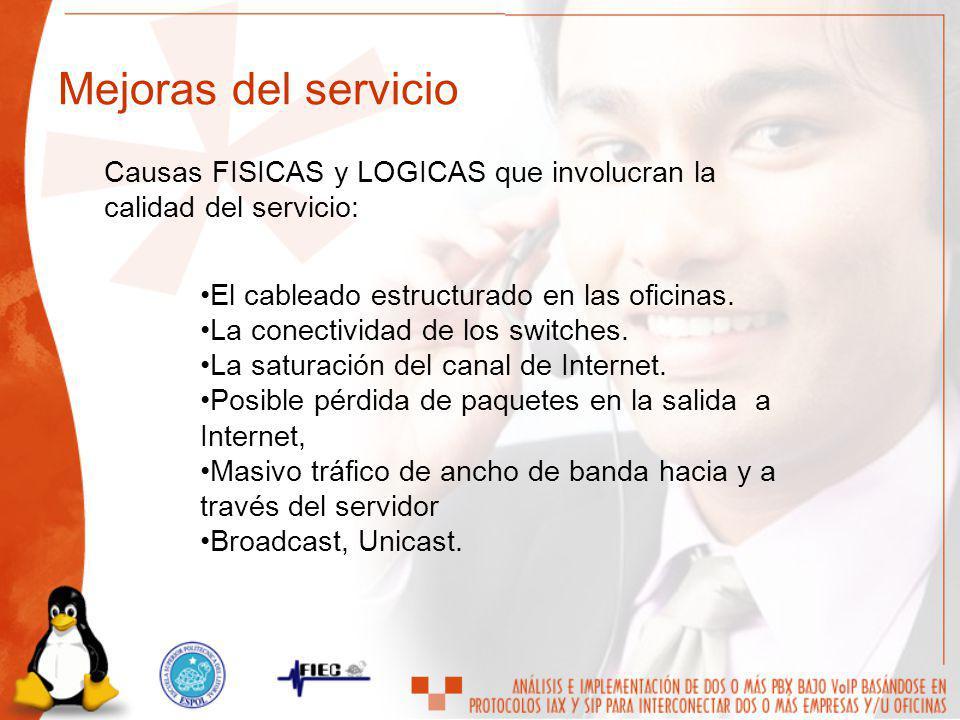 Mejoras del servicio Causas FISICAS y LOGICAS que involucran la calidad del servicio: El cableado estructurado en las oficinas.