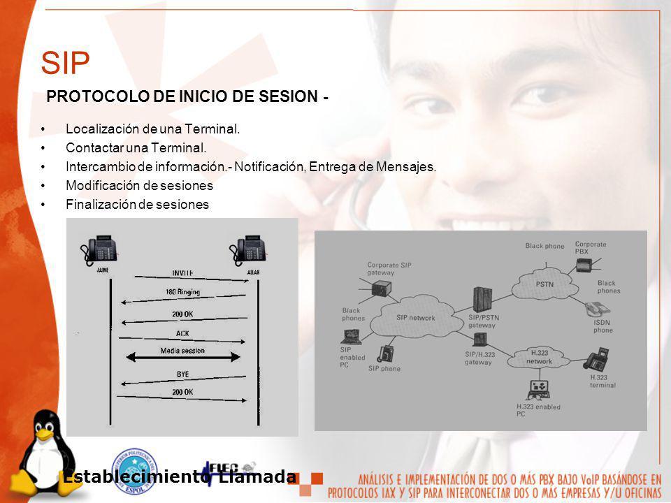 PROTOCOLO DE INICIO DE SESION -