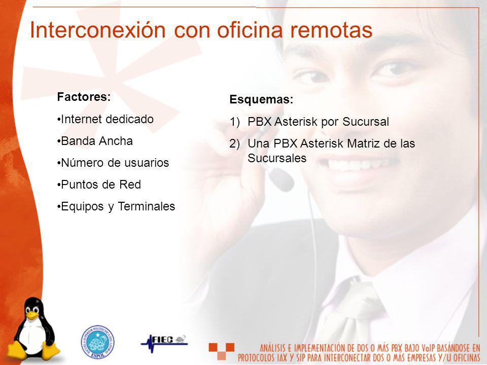 Interconexión con oficina remotas