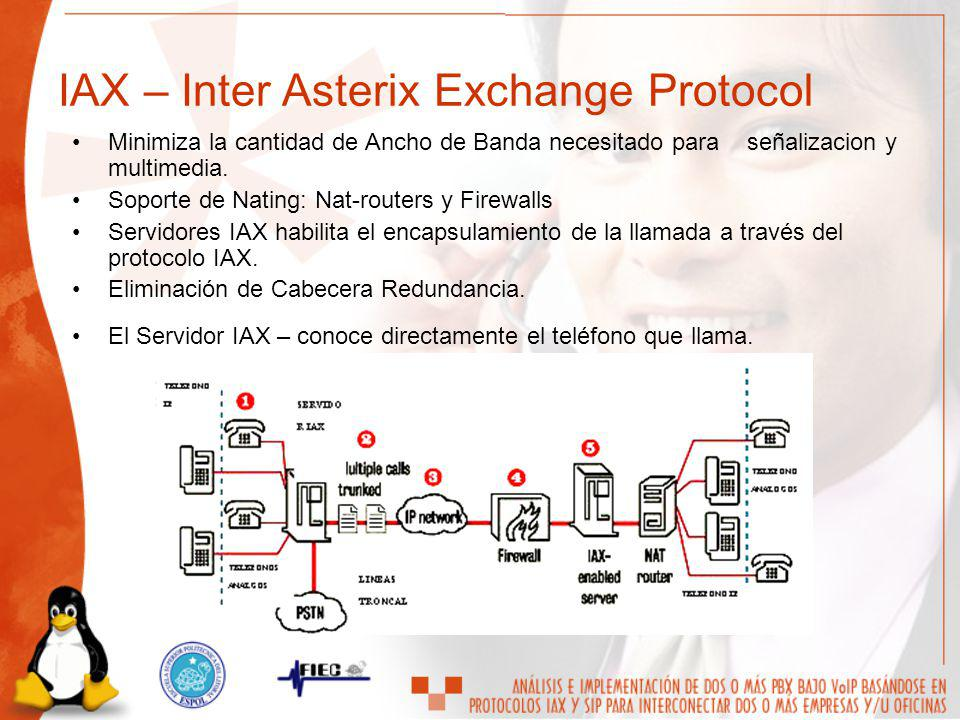 IAX – Inter Asterix Exchange Protocol