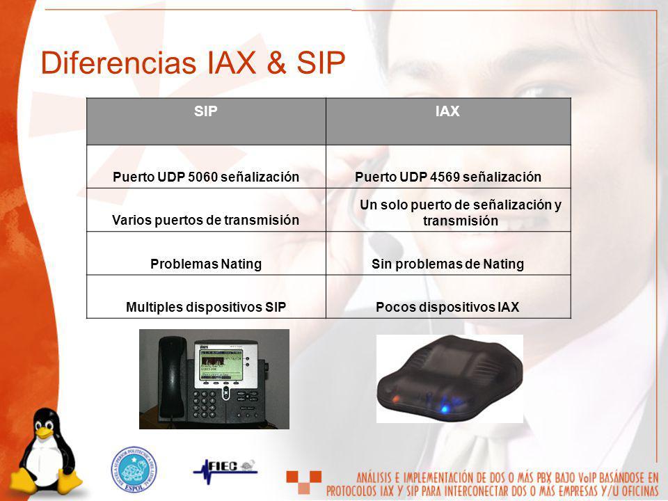 Diferencias IAX & SIP SIP IAX Puerto UDP 5060 señalización