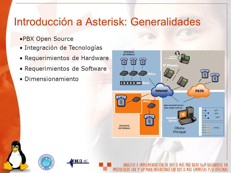 Introducción a Asterisk: Generalidades