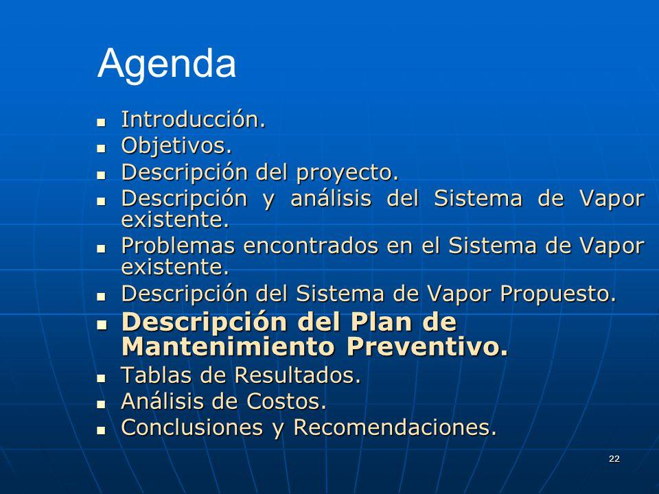 Agenda Descripción del Plan de Mantenimiento Preventivo. Introducción.