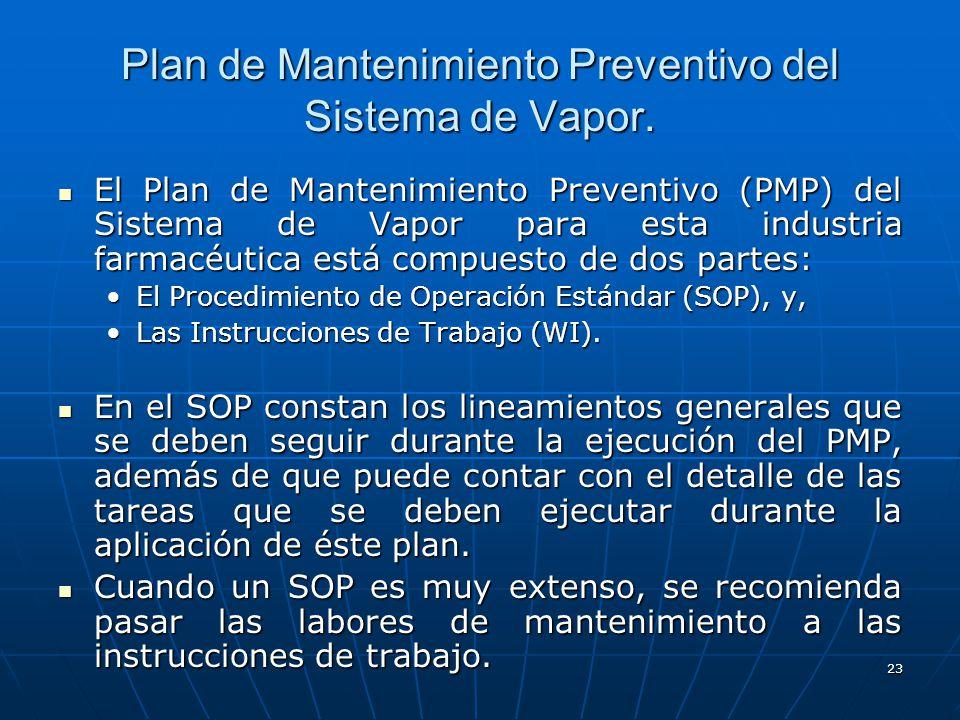 Plan de Mantenimiento Preventivo del Sistema de Vapor.