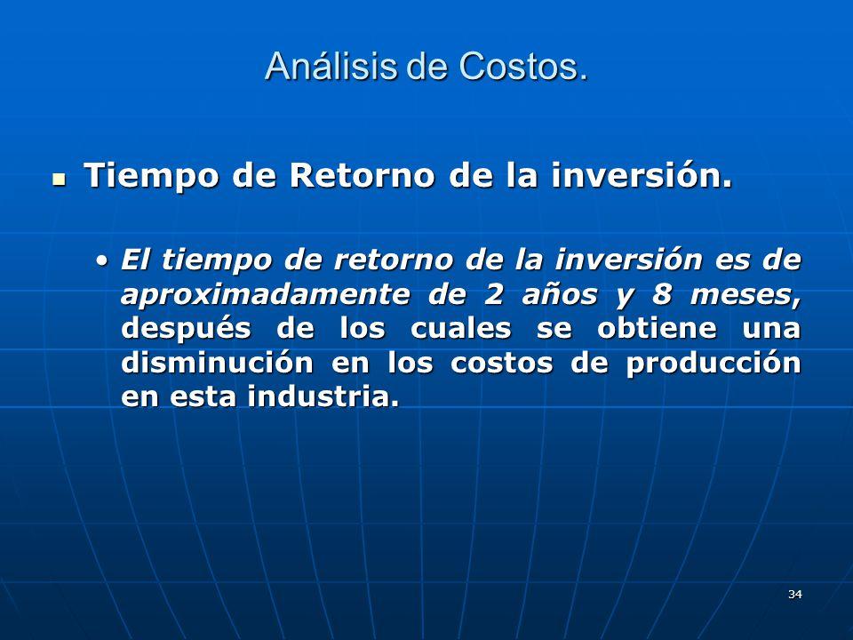 Análisis de Costos. Tiempo de Retorno de la inversión.