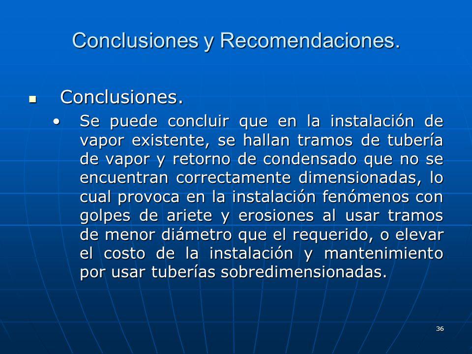Conclusiones y Recomendaciones.