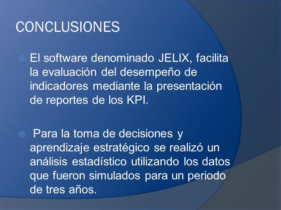 CONCLUSIONES El software denominado JELIX, facilita la evaluación del desempeño de indicadores mediante la presentación de reportes de los KPI.