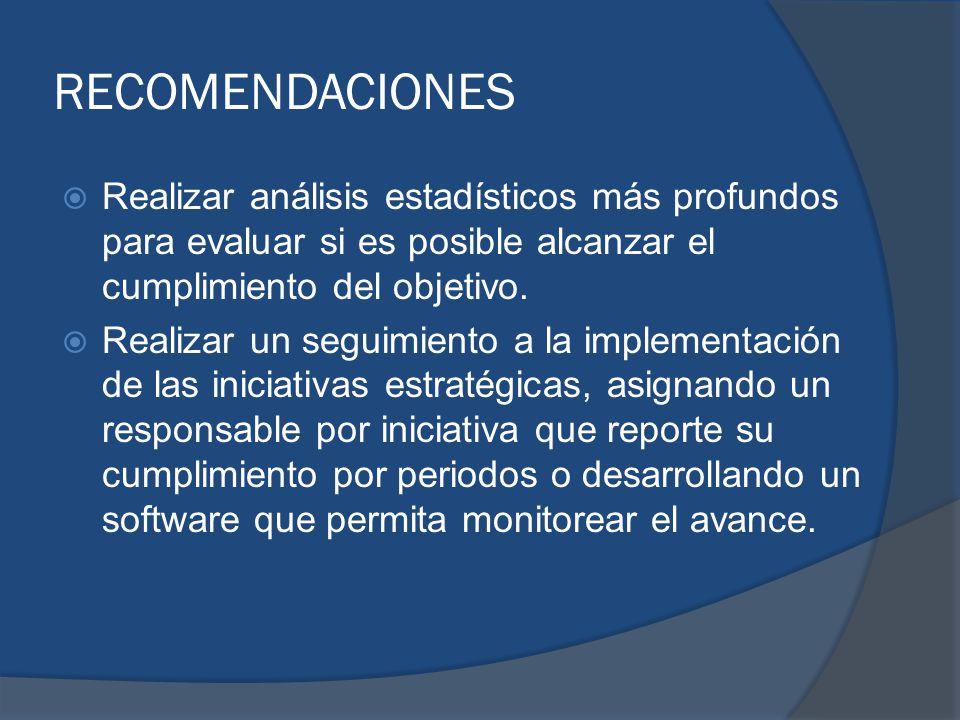 RECOMENDACIONES Realizar análisis estadísticos más profundos para evaluar si es posible alcanzar el cumplimiento del objetivo.