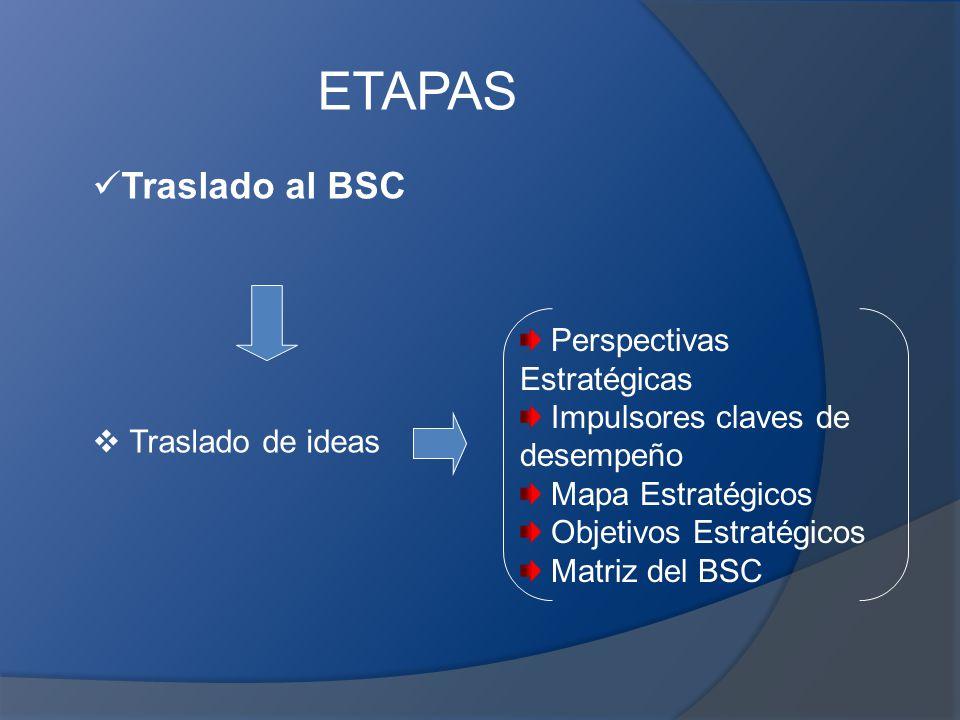 ETAPAS Traslado al BSC Perspectivas Estratégicas