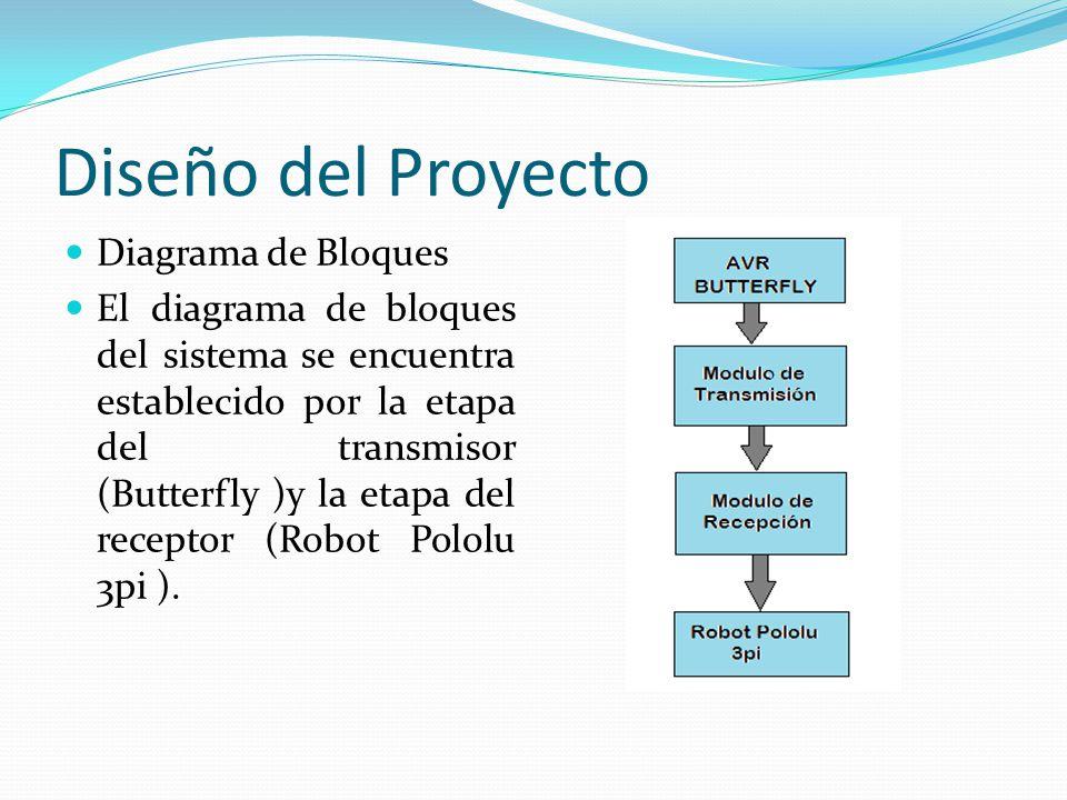Diseño del Proyecto Diagrama de Bloques
