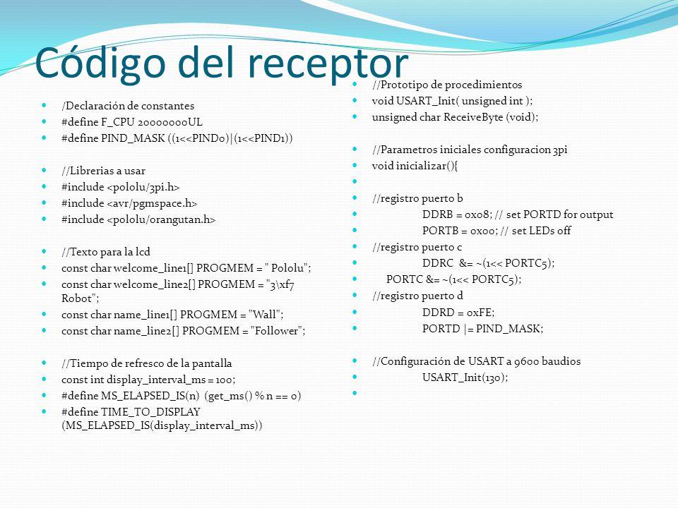 Código del receptor //Prototipo de procedimientos