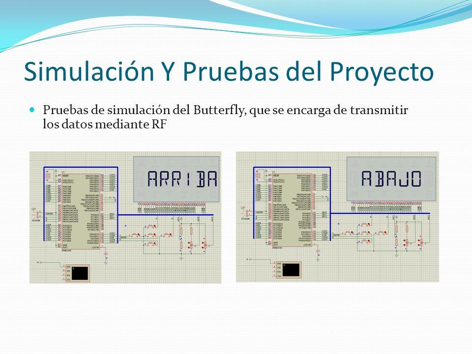 Simulación Y Pruebas del Proyecto