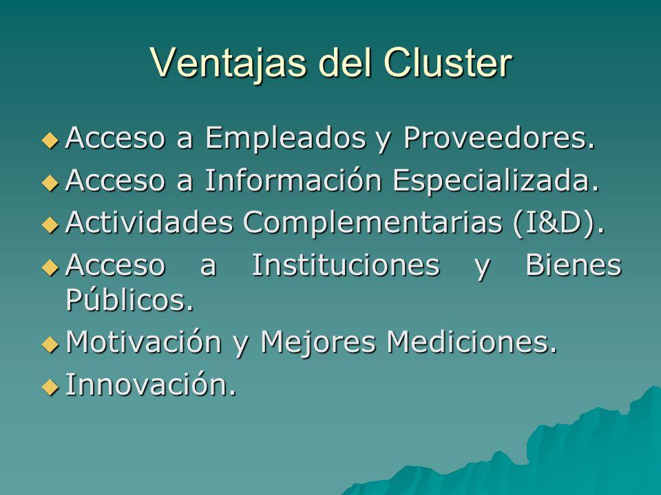 Ventajas del Cluster Acceso a Empleados y Proveedores.