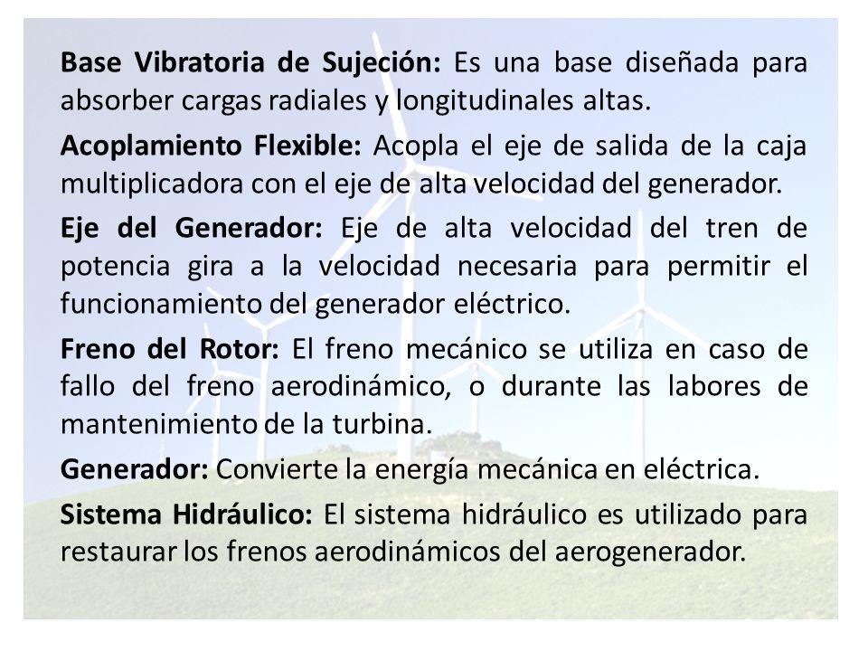 Base Vibratoria de Sujeción: Es una base diseñada para absorber cargas radiales y longitudinales altas.