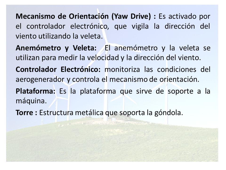 Mecanismo de Orientación (Yaw Drive) : Es activado por el controlador electrónico, que vigila la dirección del viento utilizando la veleta.