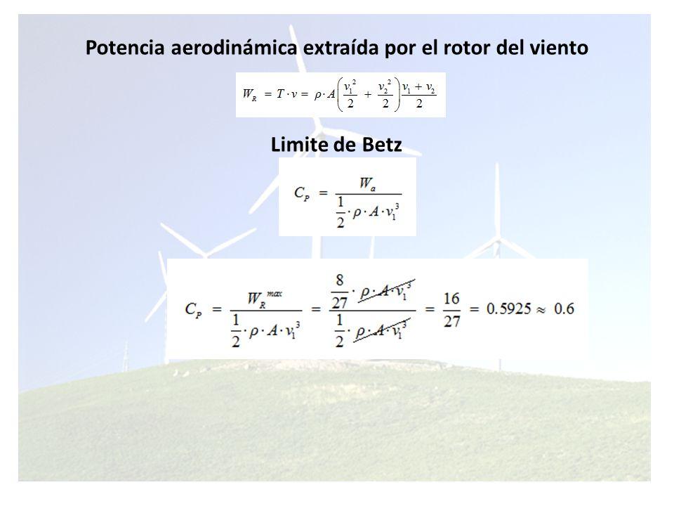 Potencia aerodinámica extraída por el rotor del viento Limite de Betz