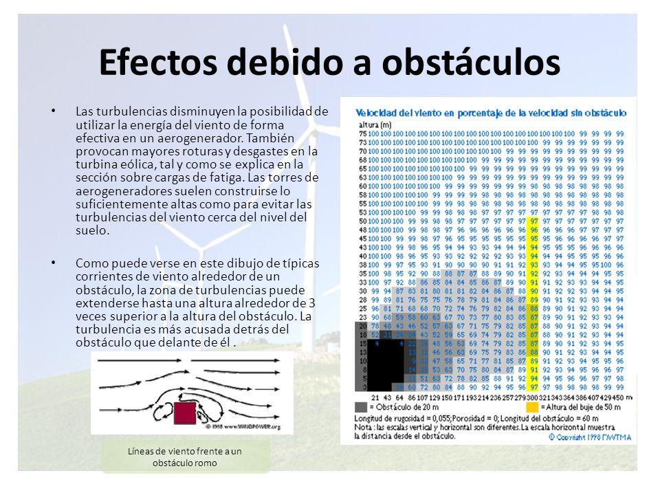 Efectos debido a obstáculos