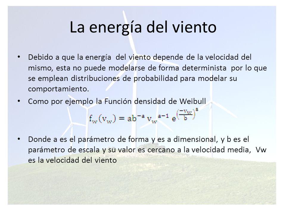 La energía del viento