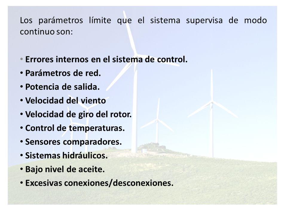 Los parámetros límite que el sistema supervisa de modo continuo son: