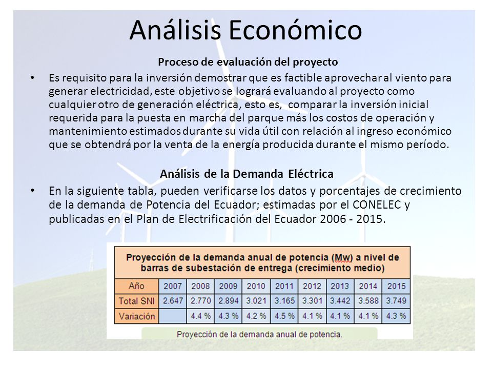 Análisis Económico Análisis de la Demanda Eléctrica