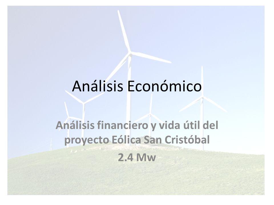 Análisis financiero y vida útil del proyecto Eólica San Cristóbal