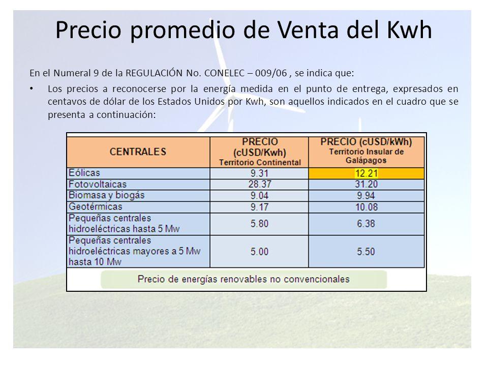 Precio promedio de Venta del Kwh