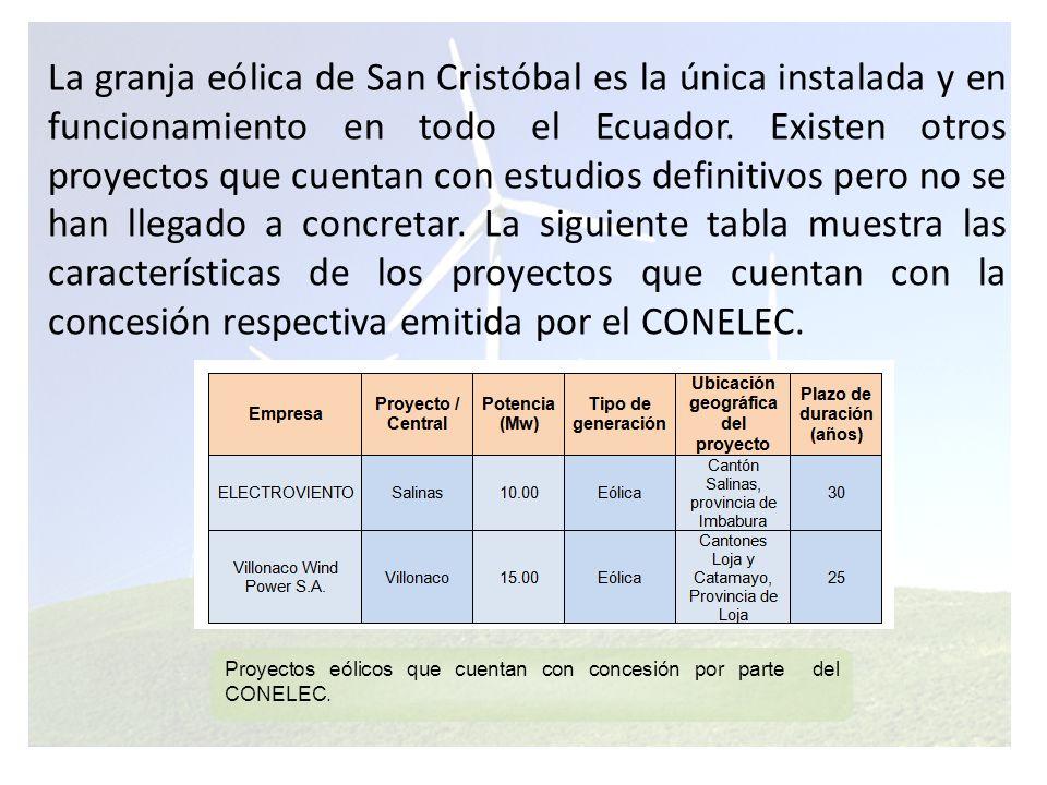 La granja eólica de San Cristóbal es la única instalada y en funcionamiento en todo el Ecuador. Existen otros proyectos que cuentan con estudios definitivos pero no se han llegado a concretar. La siguiente tabla muestra las características de los proyectos que cuentan con la concesión respectiva emitida por el CONELEC.