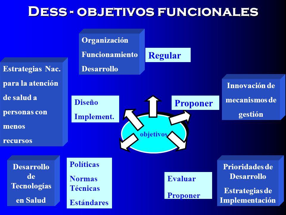 Dess - objetivos funcionales