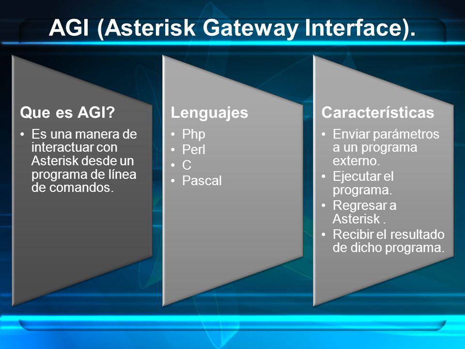 AGI (Asterisk Gateway Interface).