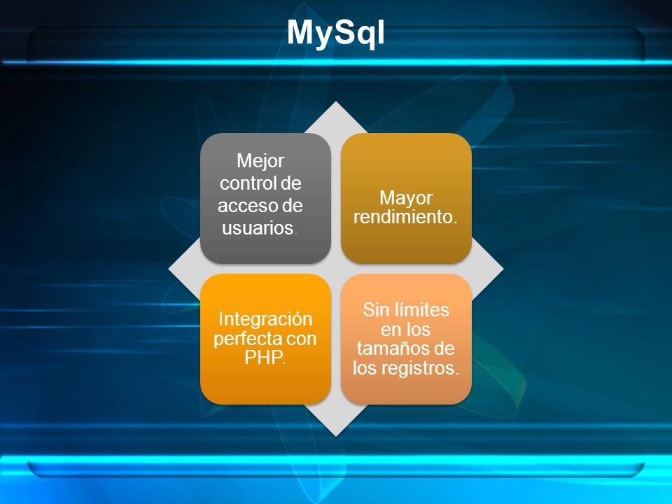 MySql Mejor control de acceso de usuarios. Mayor rendimiento.
