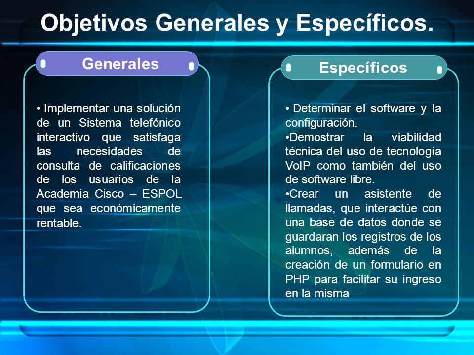 Objetivos Generales y Específicos.