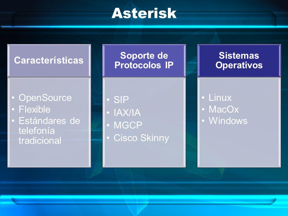 Soporte de Protocolos IP