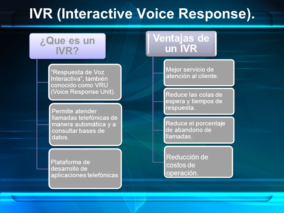 IVR (Interactive Voice Response).