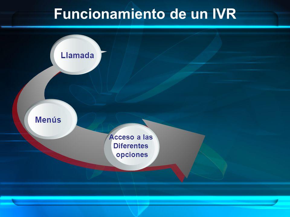 Funcionamiento de un IVR