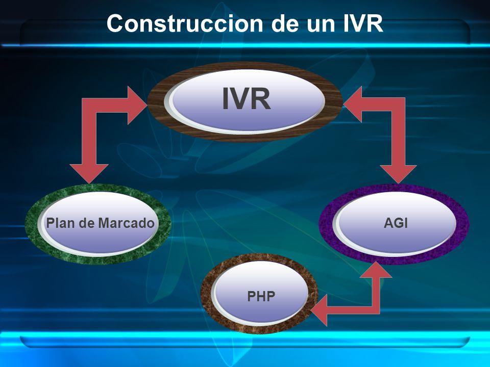 Construccion de un IVR IVR AGI Plan de Marcado PHP