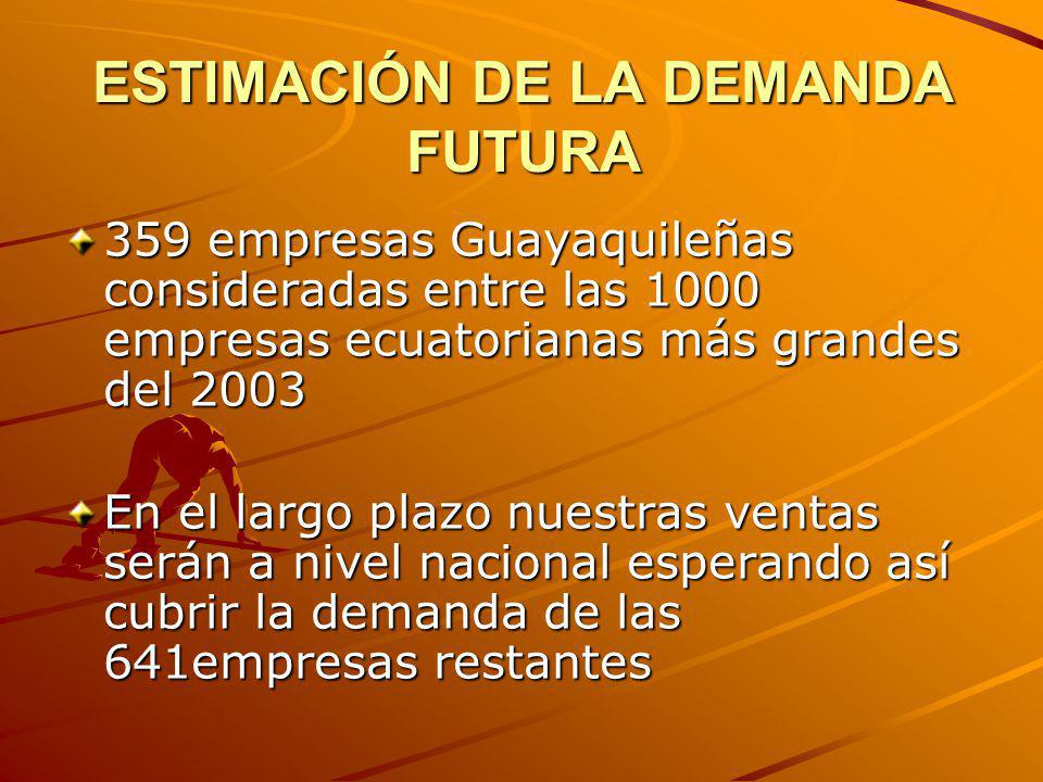 ESTIMACIÓN DE LA DEMANDA FUTURA