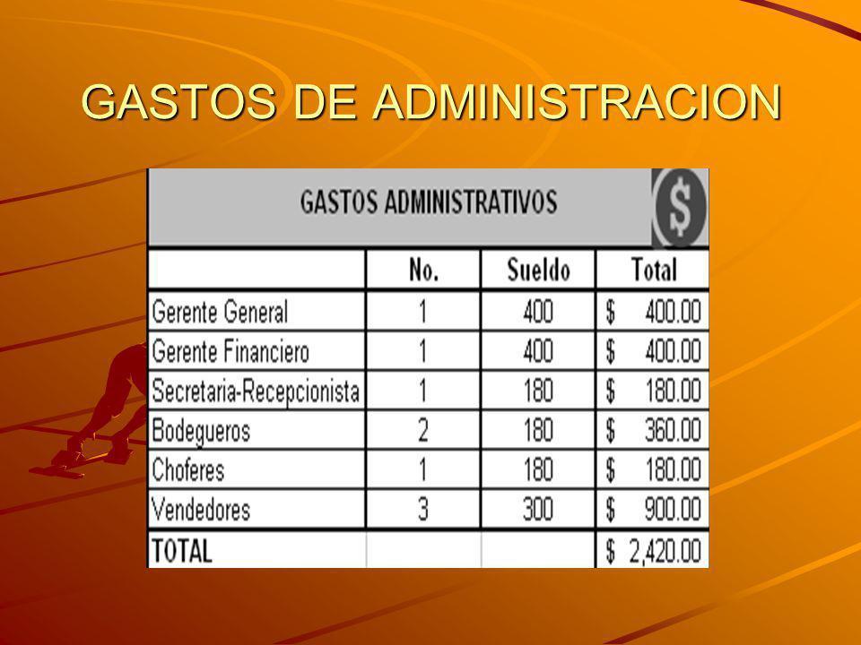 GASTOS DE ADMINISTRACION