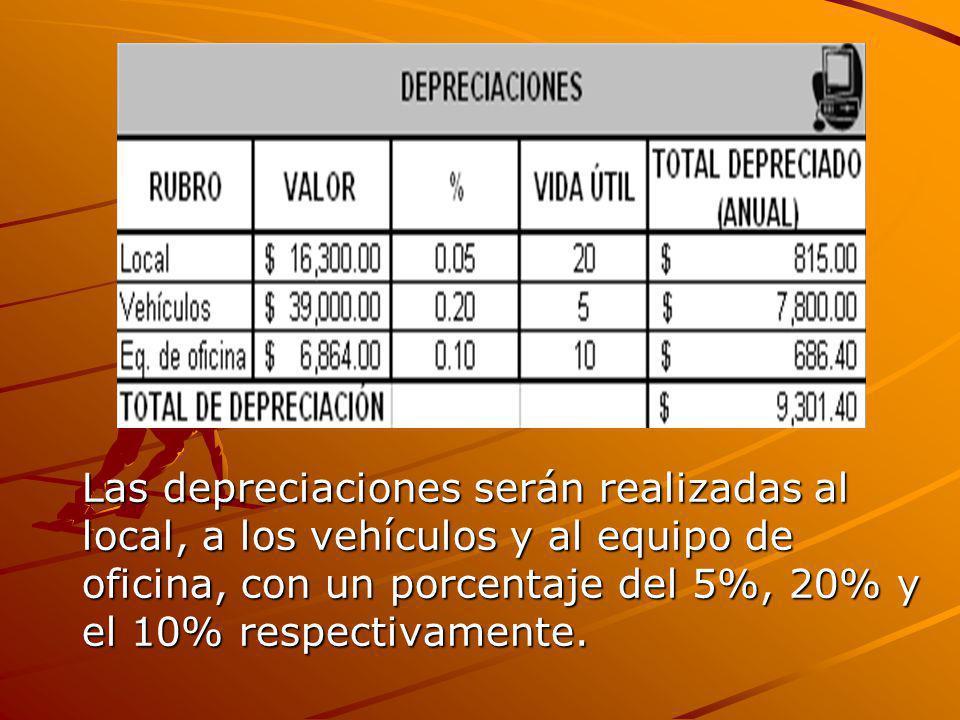 Las depreciaciones serán realizadas al local, a los vehículos y al equipo de oficina, con un porcentaje del 5%, 20% y el 10% respectivamente.