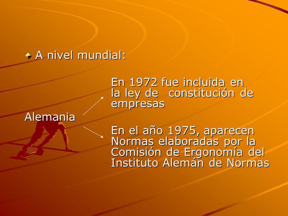 A nivel mundial: En 1972 fue incluida en la ley de constitución de empresas. Alemania.