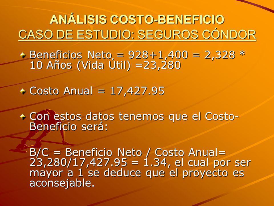 ANÁLISIS COSTO-BENEFICIO CASO DE ESTUDIO: SEGUROS CÓNDOR