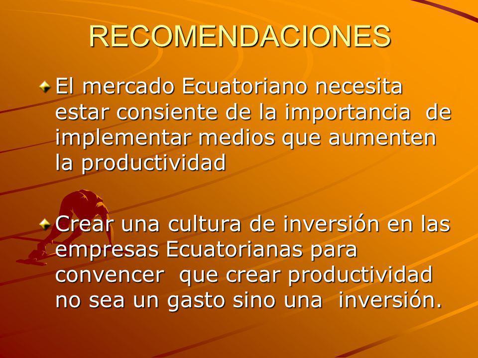 RECOMENDACIONES El mercado Ecuatoriano necesita estar consiente de la importancia de implementar medios que aumenten la productividad.