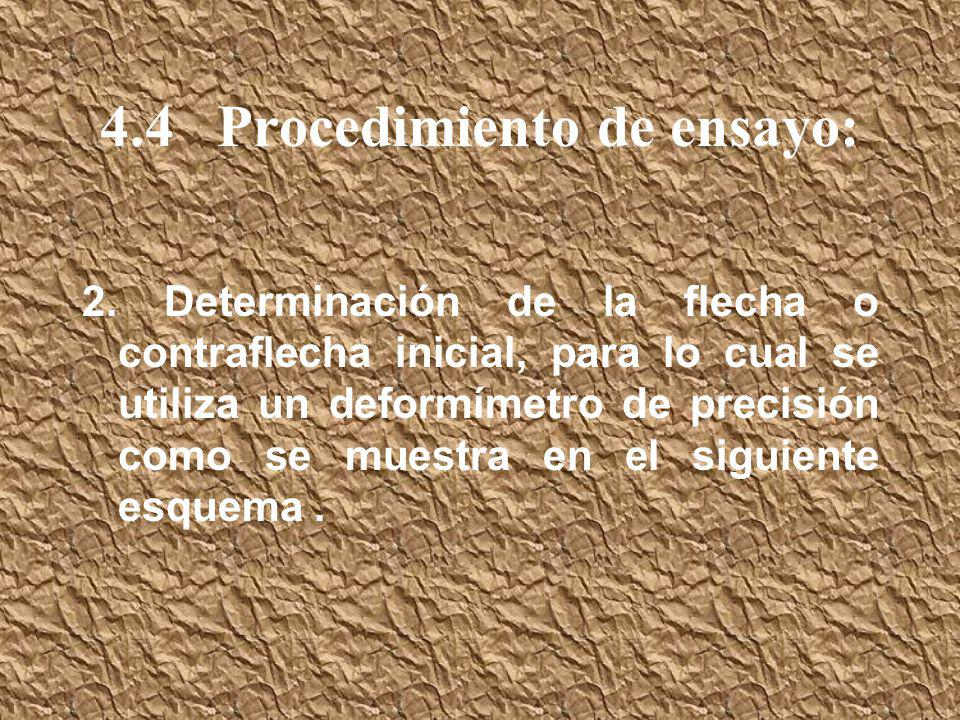 4.4 Procedimiento de ensayo: