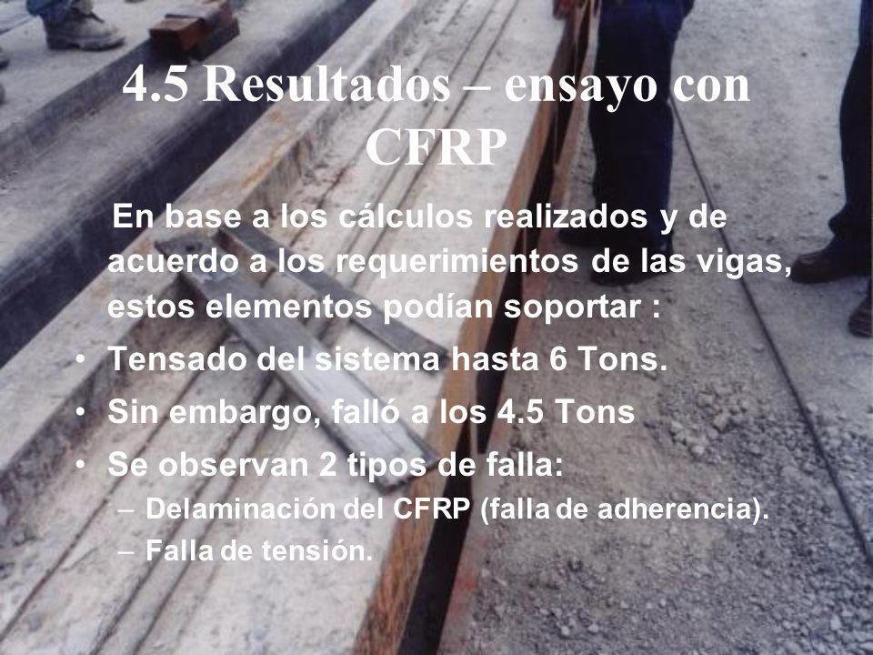 4.5 Resultados – ensayo con CFRP