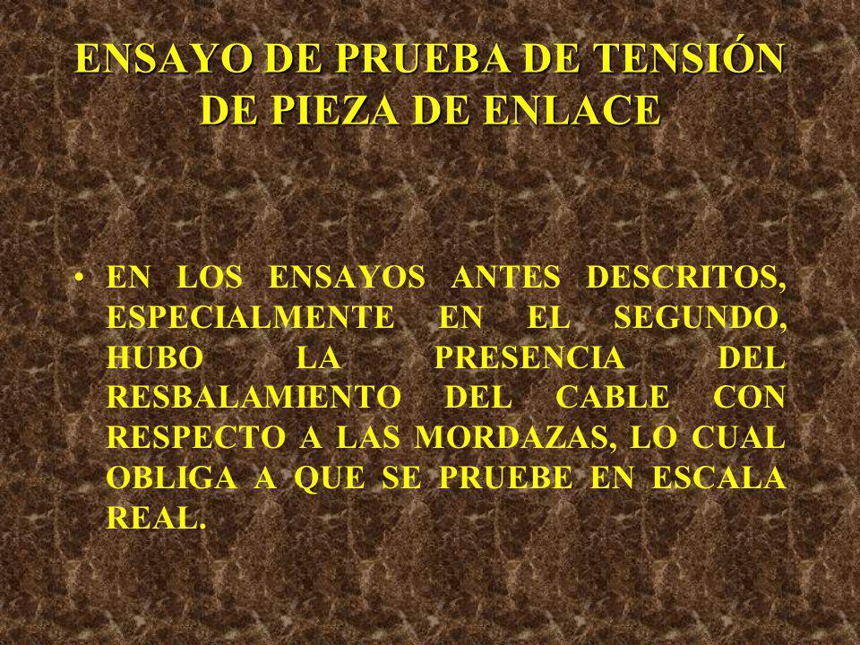 ENSAYO DE PRUEBA DE TENSIÓN DE PIEZA DE ENLACE