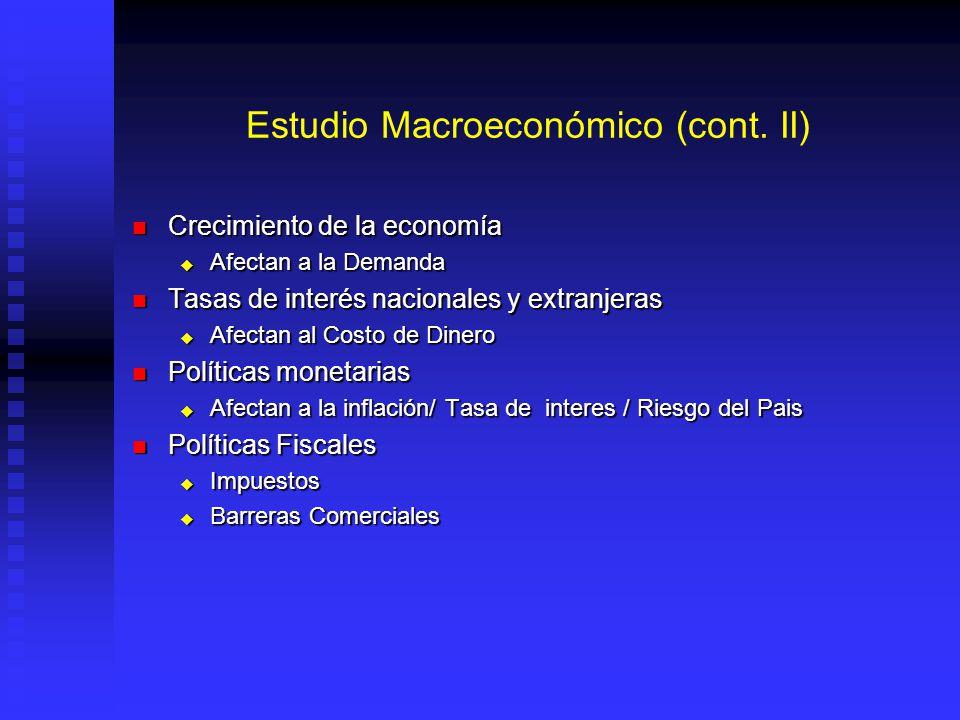 Estudio Macroeconómico (cont. II)