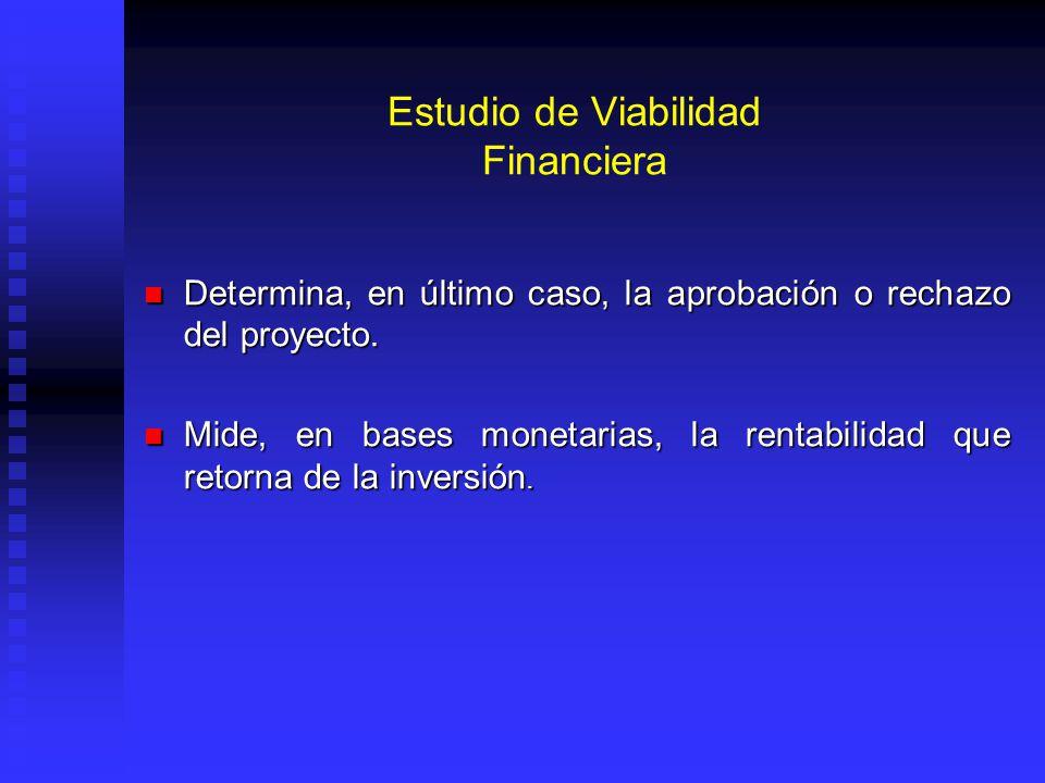 Estudio de Viabilidad Financiera